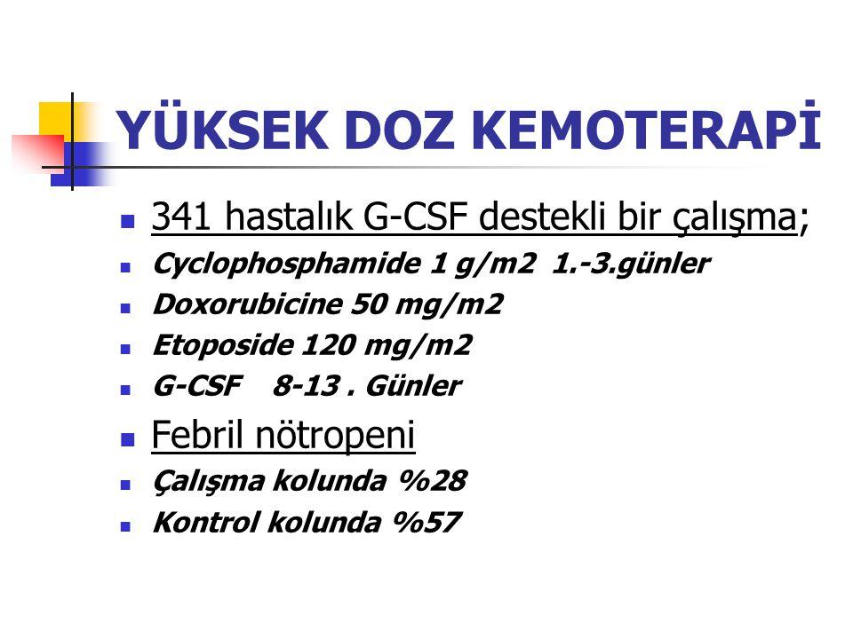 YÜKSEK DOZ KEMOTERAPİ 341 hastalık G-CSF destekli bir çalışma;