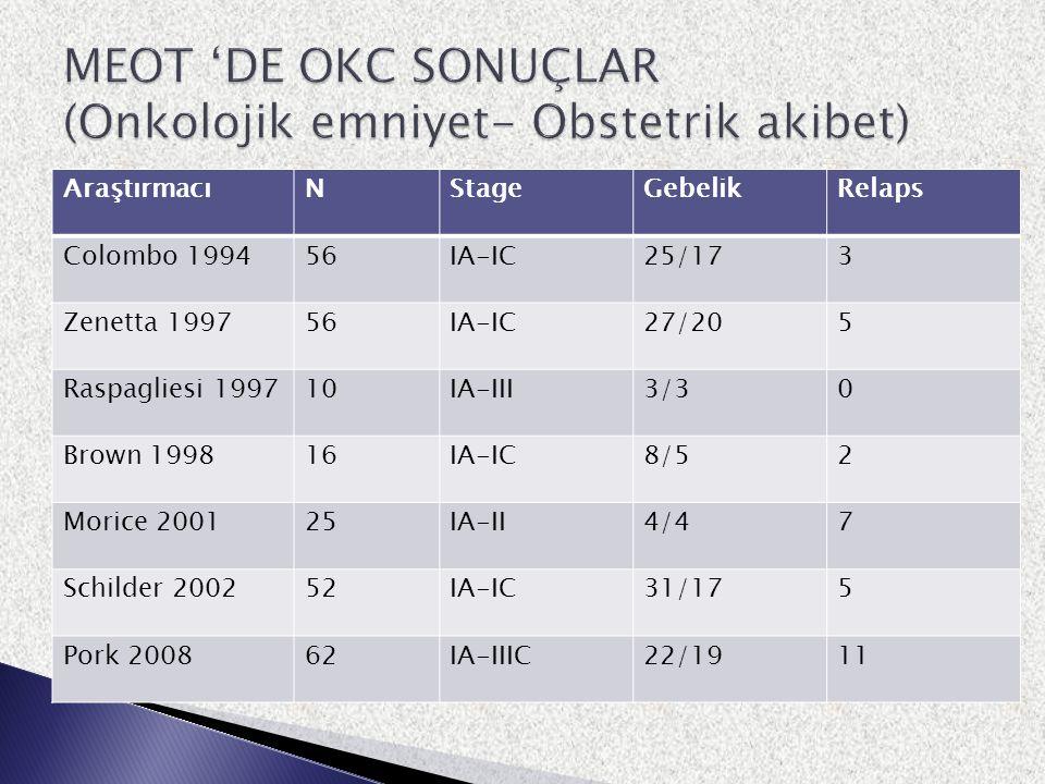 MEOT 'DE OKC SONUÇLAR (Onkolojik emniyet- Obstetrik akibet)