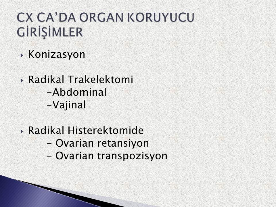 CX CA'DA ORGAN KORUYUCU GİRİŞİMLER