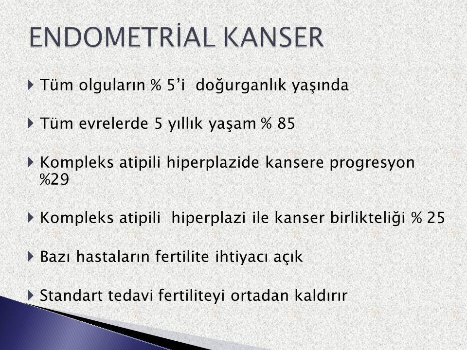 ENDOMETRİAL KANSER Tüm olguların % 5'i doğurganlık yaşında