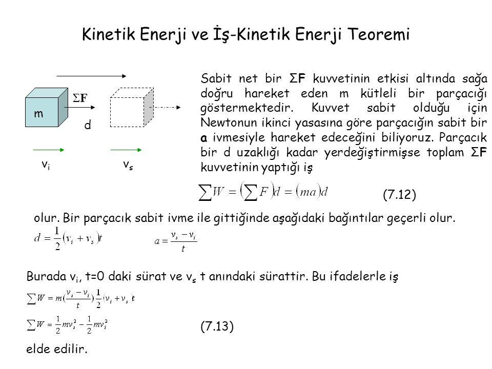 Kinetik Enerji ve İş-Kinetik Enerji Teoremi