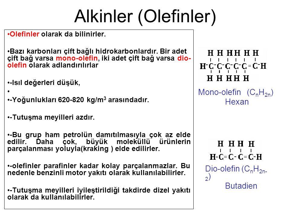 Alkinler (Olefinler) Mono-olefin (CnH2n) Hexan Dio-olefin (CnH2n-2)