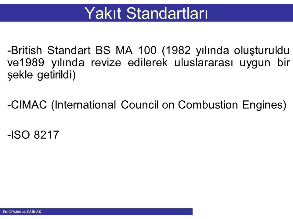 Yakıt Standartları -British Standart BS MA 100 (1982 yılında oluşturuldu ve1989 yılında revize edilerek uluslararası uygun bir şekle getirildi)