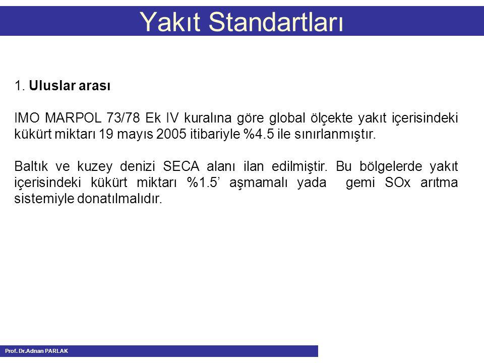 Yakıt Standartları 1. Uluslar arası