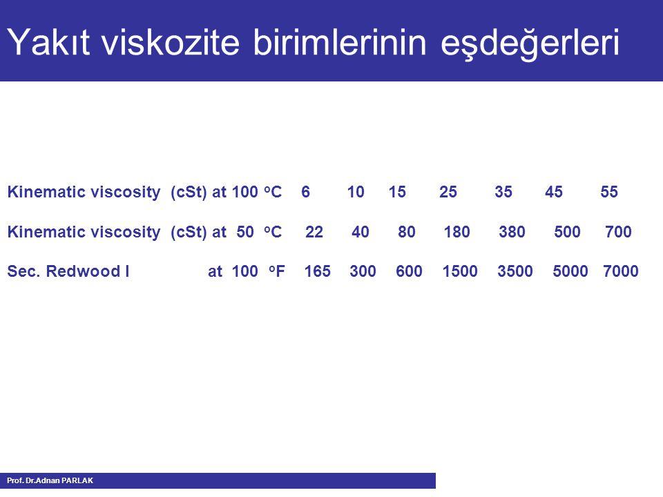 Yakıt viskozite birimlerinin eşdeğerleri