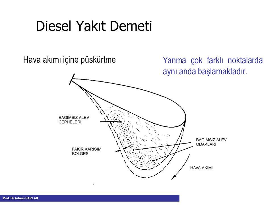 Diesel Yakıt Demeti Hava akımı içine püskürtme