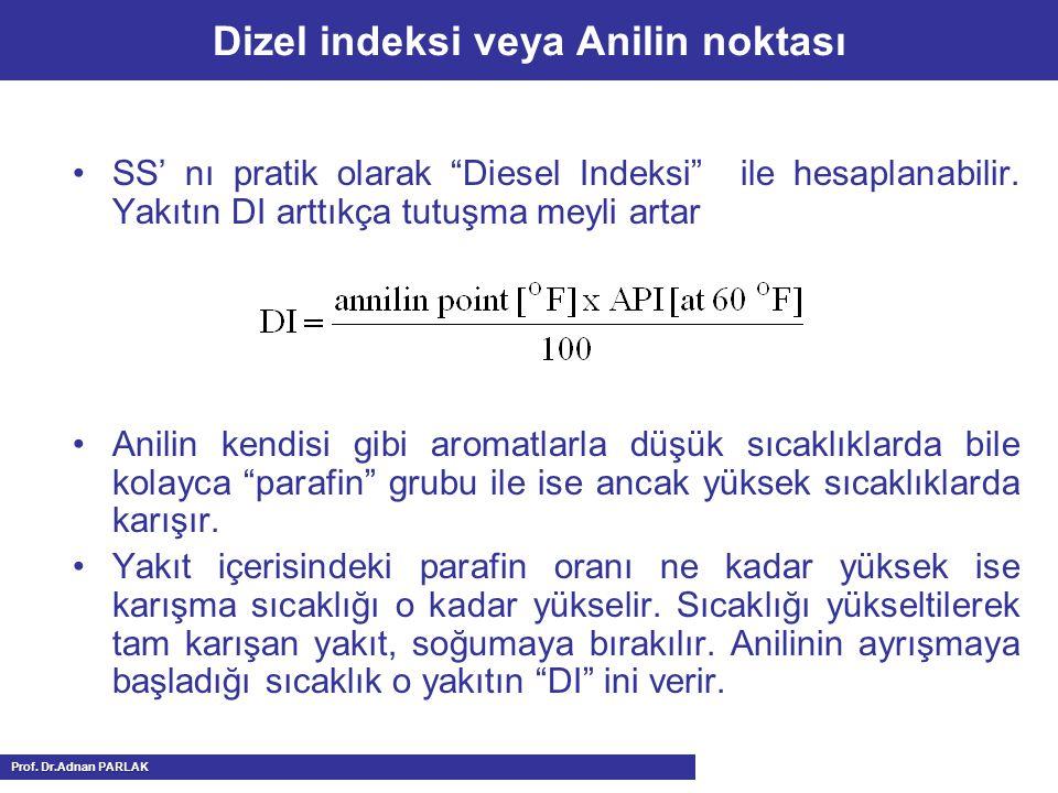 Dizel indeksi veya Anilin noktası