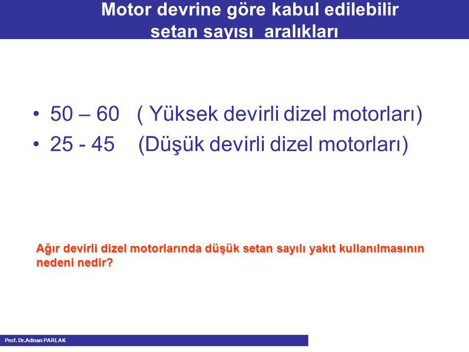 Motor devrine göre kabul edilebilir setan sayısı aralıkları