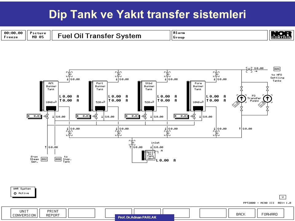 Dip Tank ve Yakıt transfer sistemleri