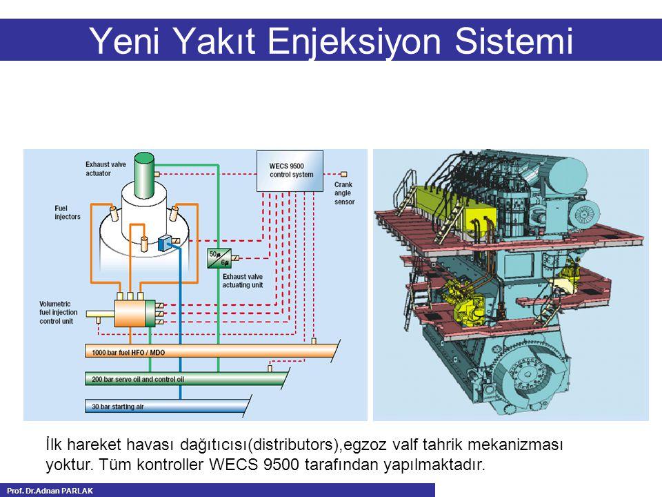 Yeni Yakıt Enjeksiyon Sistemi