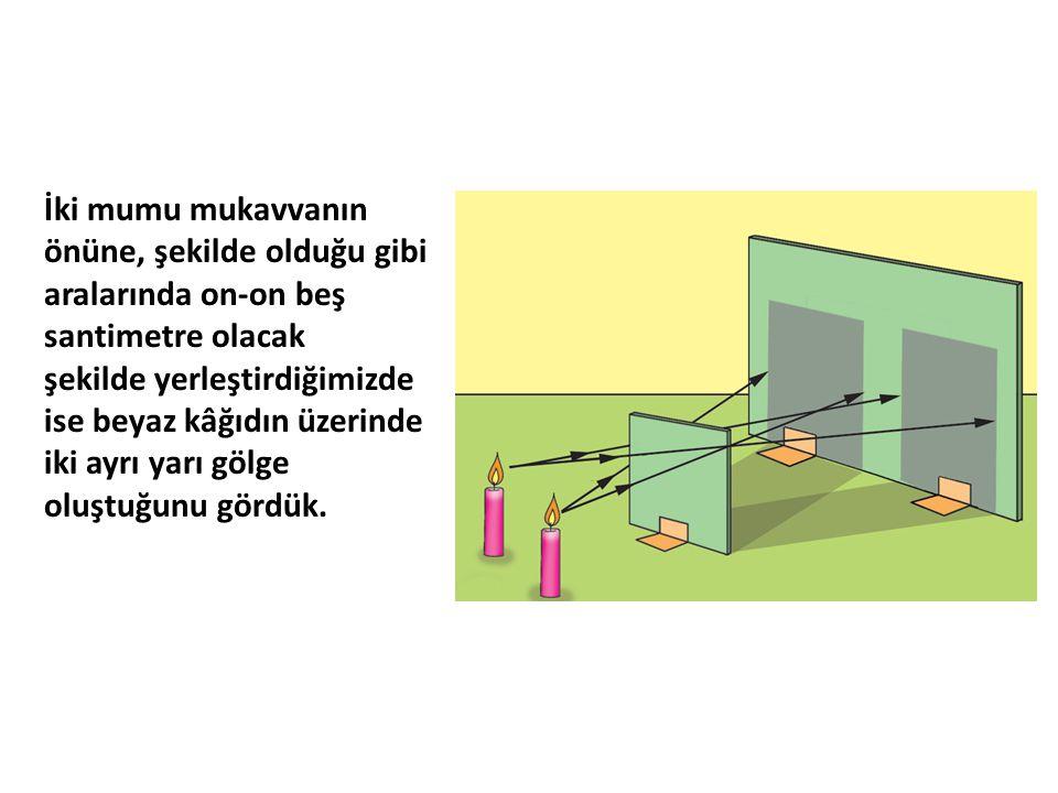 İki mumu mukavvanın önüne, şekilde olduğu gibi aralarında on-on beş santimetre olacak