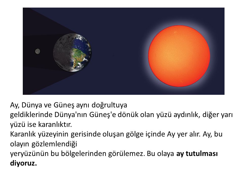 Ay, Dünya ve Güneş aynı doğrultuya