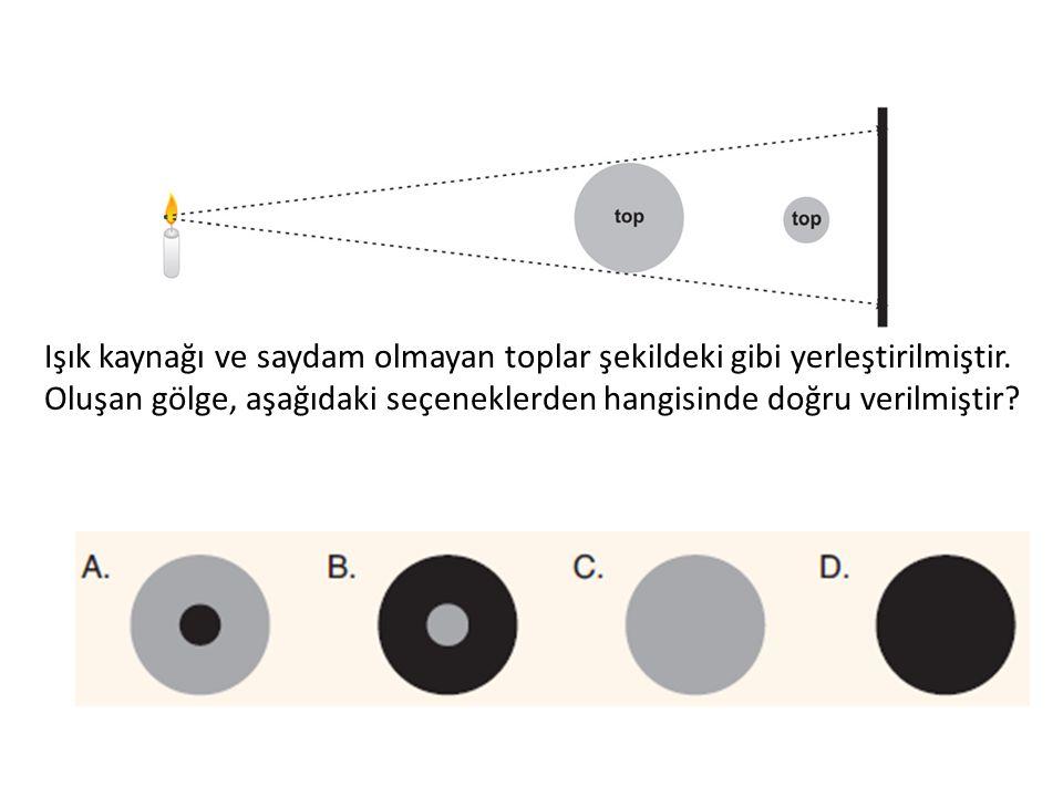 Işık kaynağı ve saydam olmayan toplar şekildeki gibi yerleştirilmiştir.