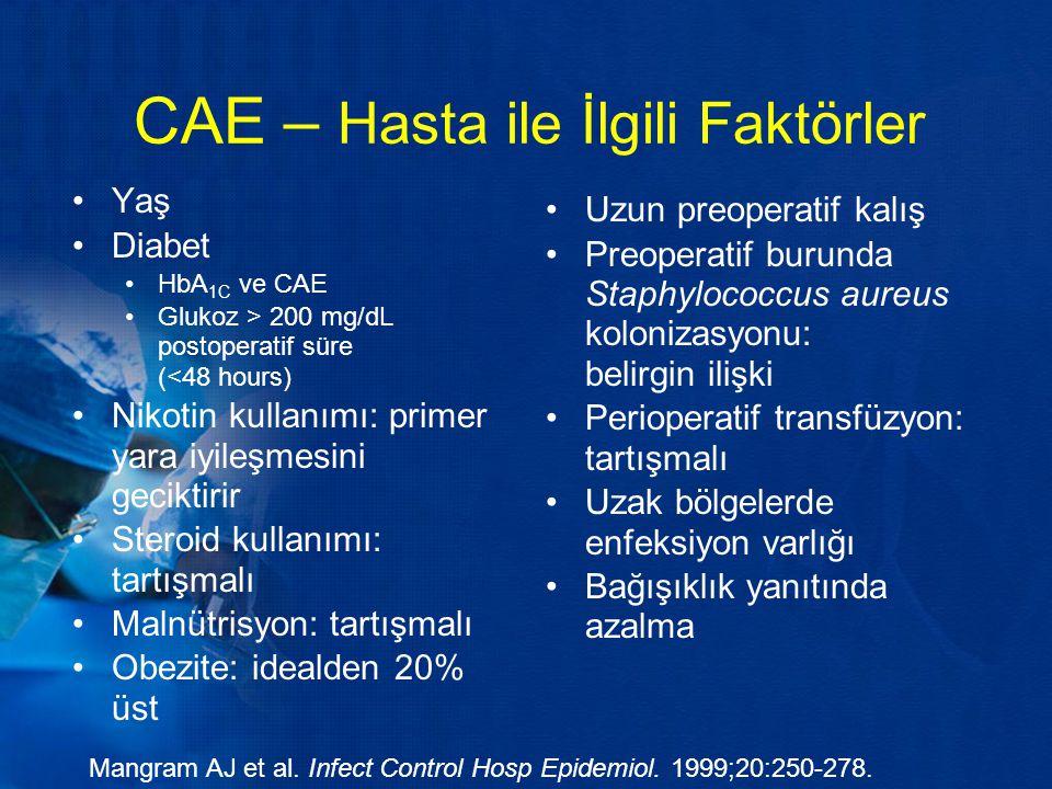CAE – Hasta ile İlgili Faktörler