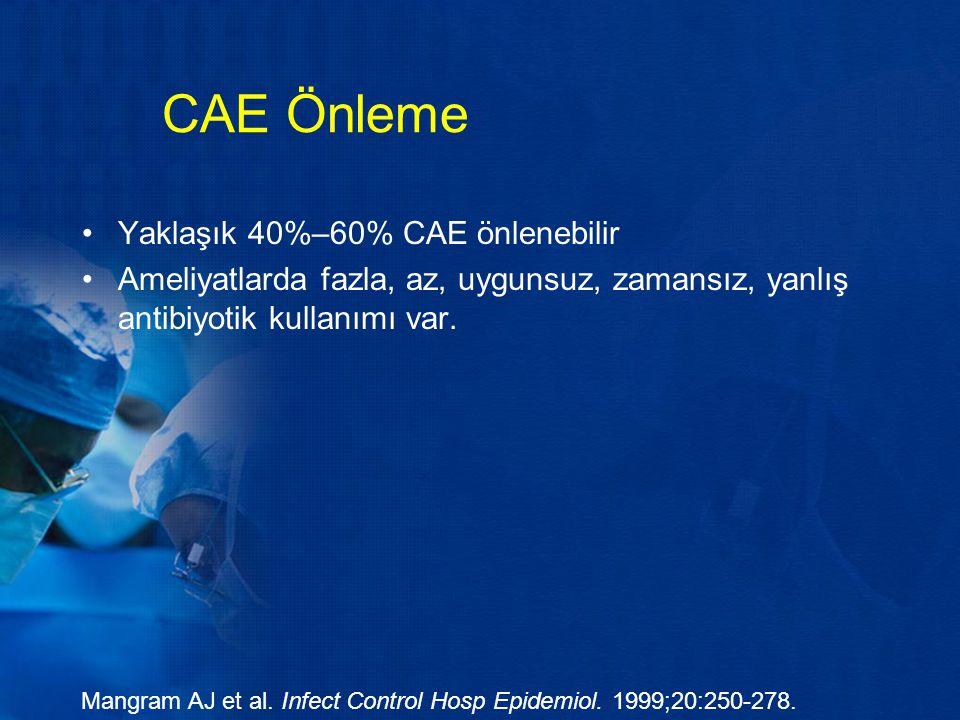 CAE Önleme Yaklaşık 40%–60% CAE önlenebilir