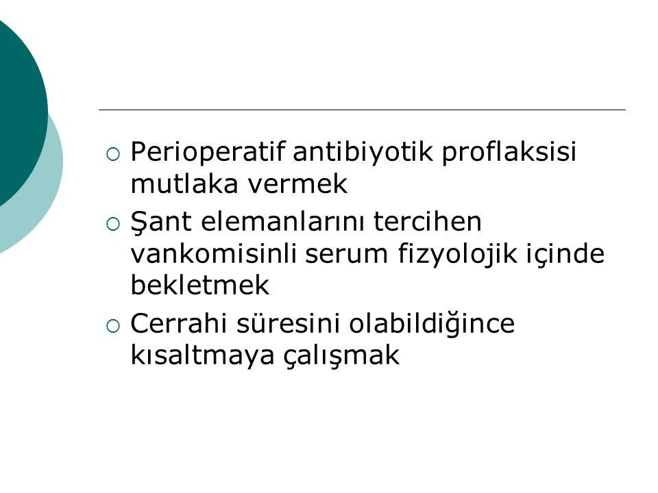 Perioperatif antibiyotik proflaksisi mutlaka vermek