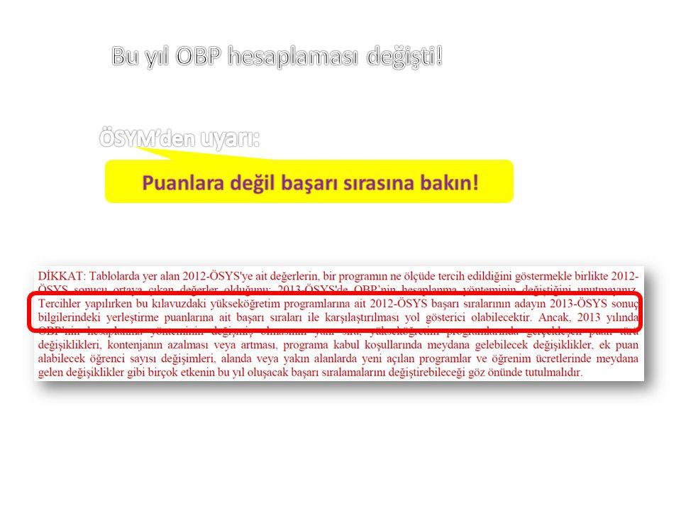 Bu yıl OBP hesaplaması değişti!