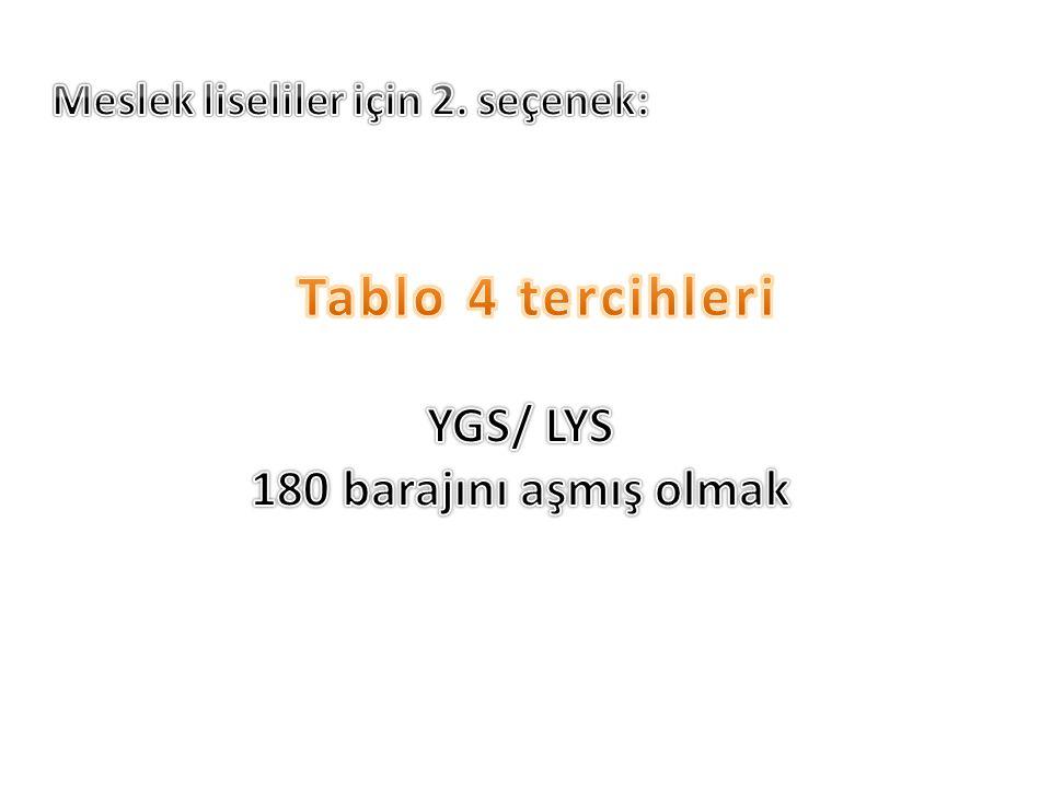 Tablo 4 tercihleri YGS/ LYS 180 barajını aşmış olmak