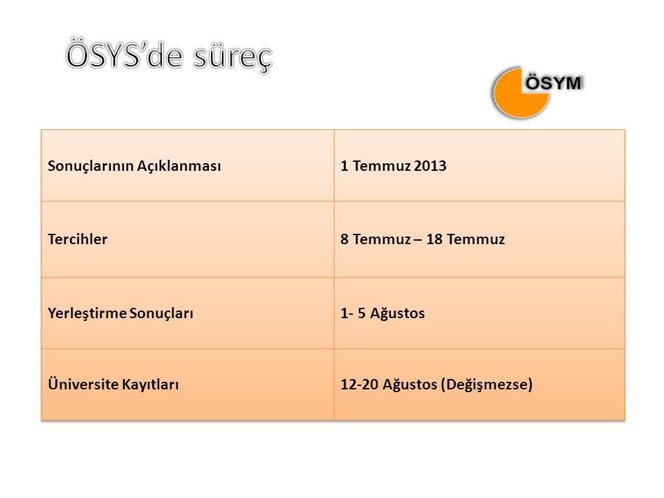 ÖSYS'de süreç Sonuçlarının Açıklanması 1 Temmuz 2013 Tercihler