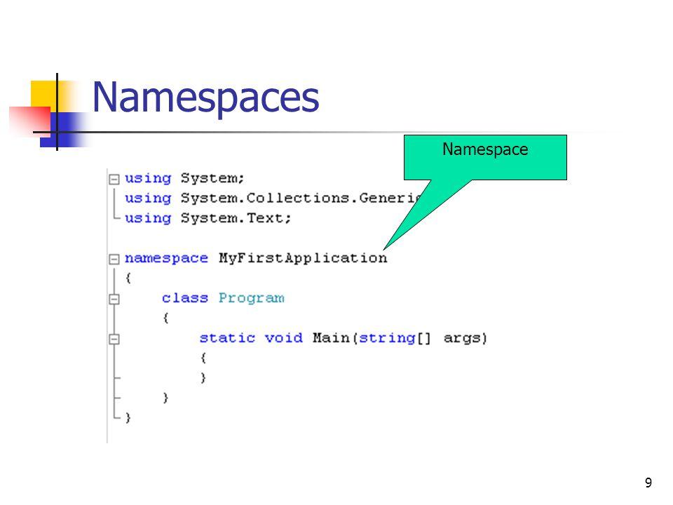 Namespaces Namespace