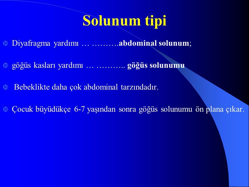Solunum tipi Diyafragma yardımı … ……….abdominal solunum;