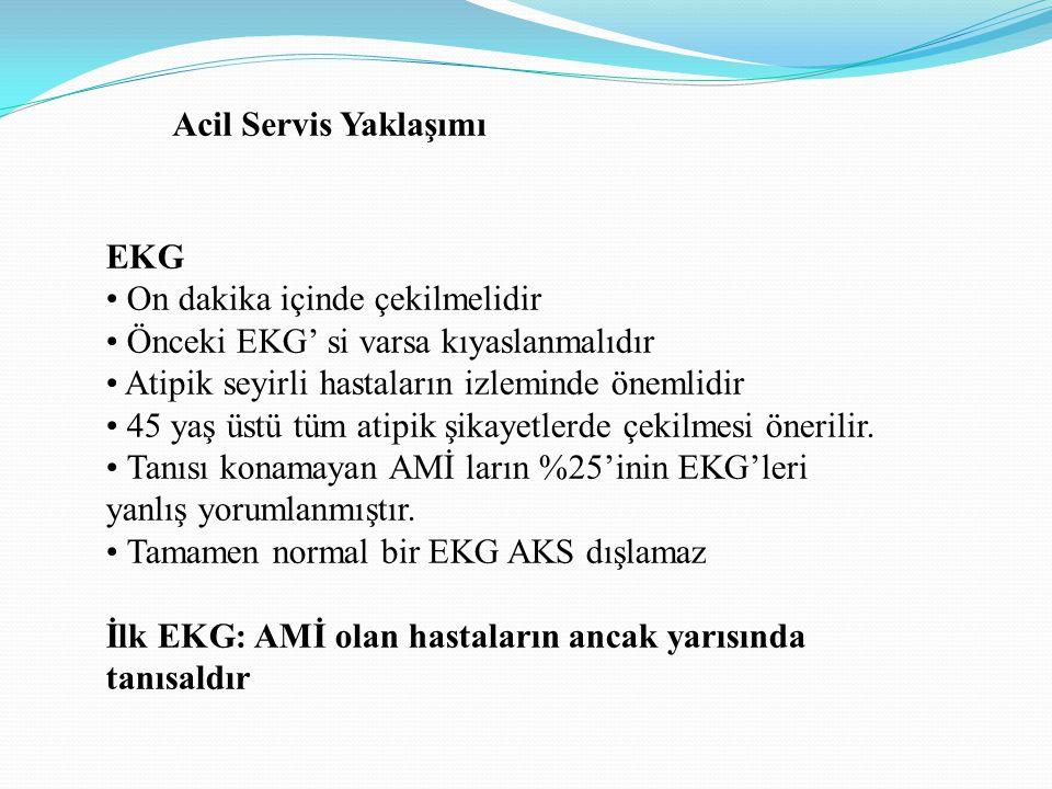 Acil Servis Yaklaşımı EKG. • On dakika içinde çekilmelidir. • Önceki EKG' si varsa kıyaslanmalıdır.