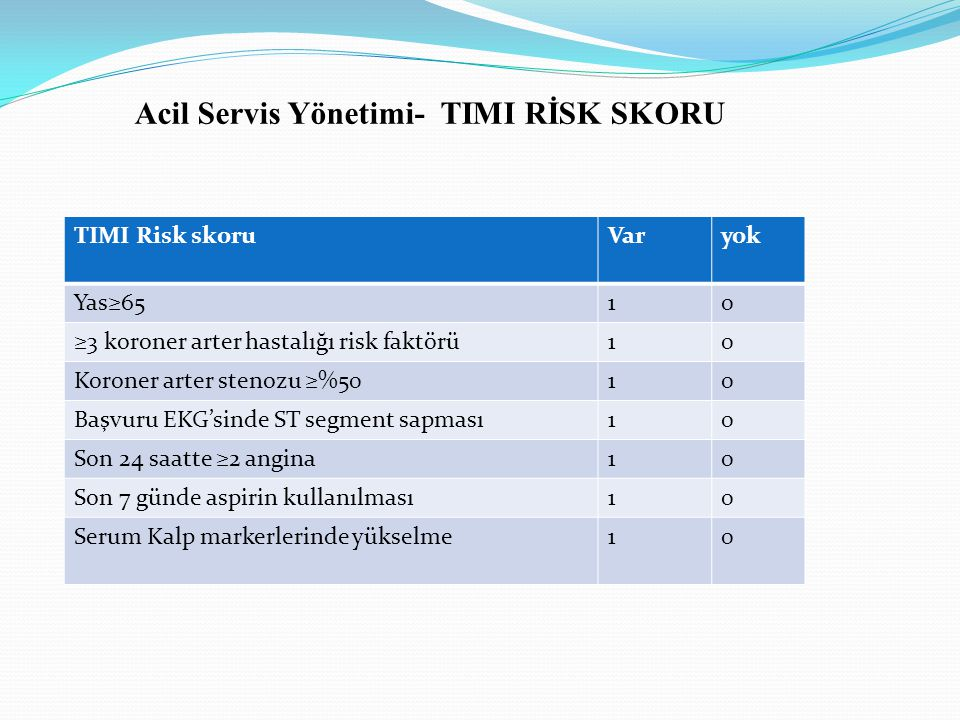 Acil Servis Yönetimi- TIMI RİSK SKORU
