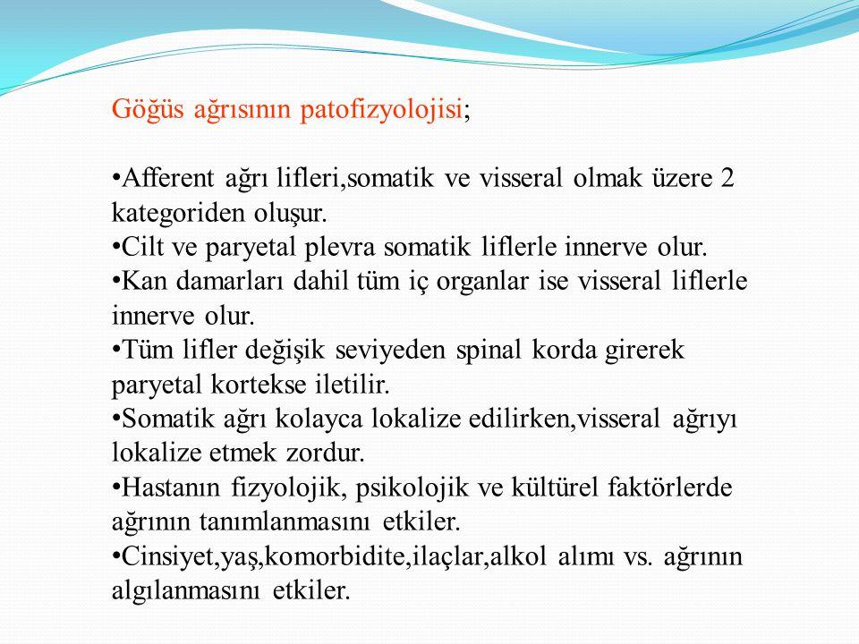Göğüs ağrısının patofizyolojisi;