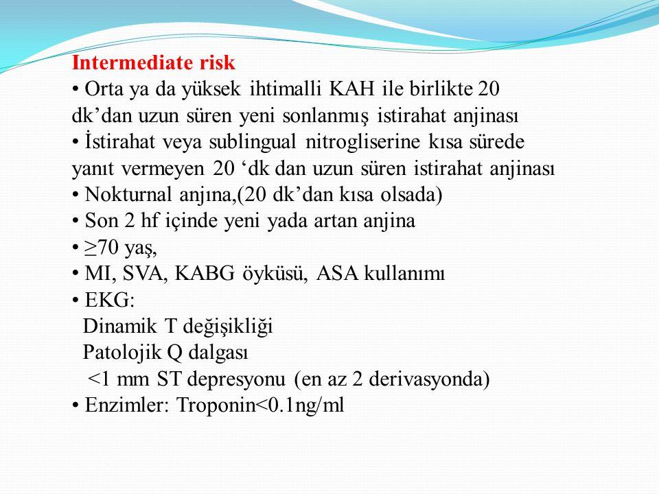 Intermediate risk • Orta ya da yüksek ihtimalli KAH ile birlikte 20 dk'dan uzun süren yeni sonlanmış istirahat anjinası.