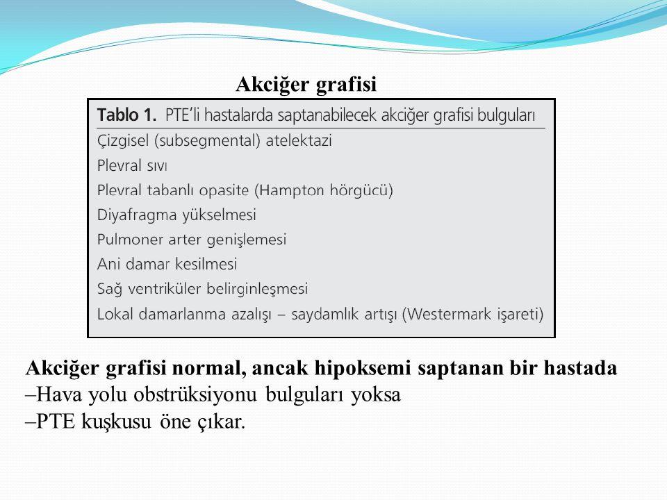 Akciğer grafisi Akciğer grafisi normal, ancak hipoksemi saptanan bir hastada. –Hava yolu obstrüksiyonu bulguları yoksa.
