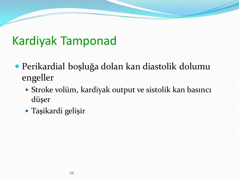 Kardiyak Tamponad Perikardial boşluğa dolan kan diastolik dolumu engeller. Stroke volüm, kardiyak output ve sistolik kan basıncı düşer.