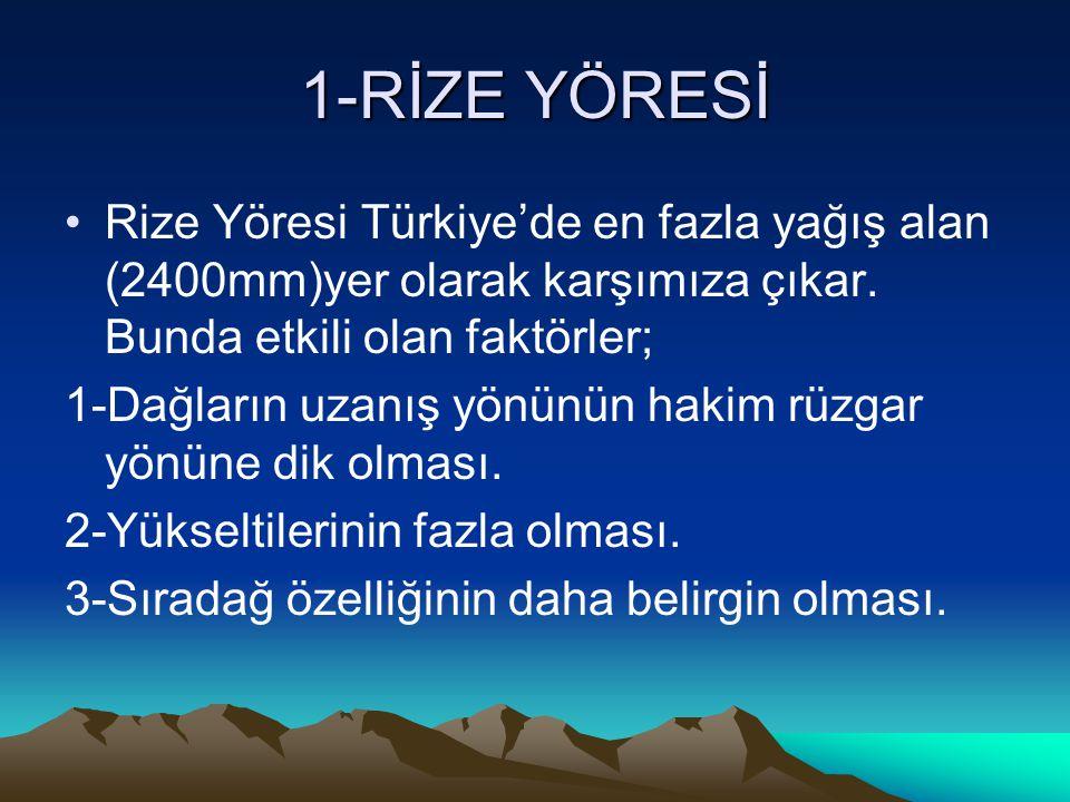 1-RİZE YÖRESİ Rize Yöresi Türkiye'de en fazla yağış alan (2400mm)yer olarak karşımıza çıkar. Bunda etkili olan faktörler;