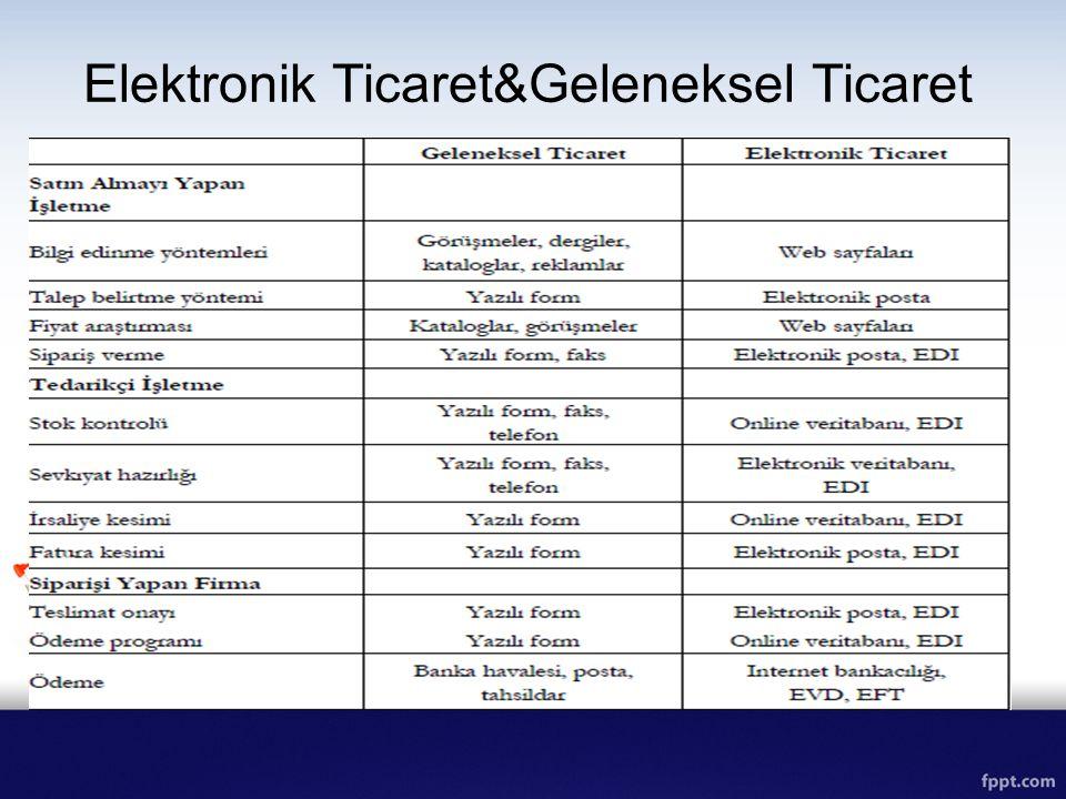 Elektronik Ticaret&Geleneksel Ticaret