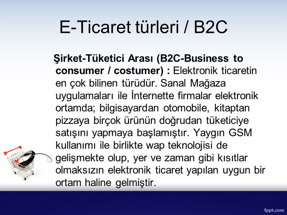 E-Ticaret türleri / B2C