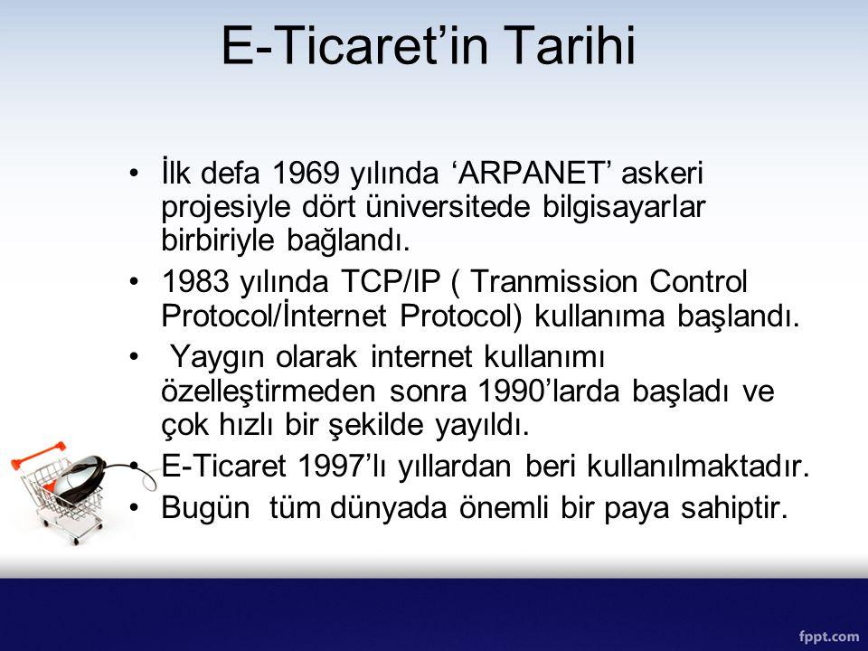 E-Ticaret'in Tarihi İlk defa 1969 yılında 'ARPANET' askeri projesiyle dört üniversitede bilgisayarlar birbiriyle bağlandı.