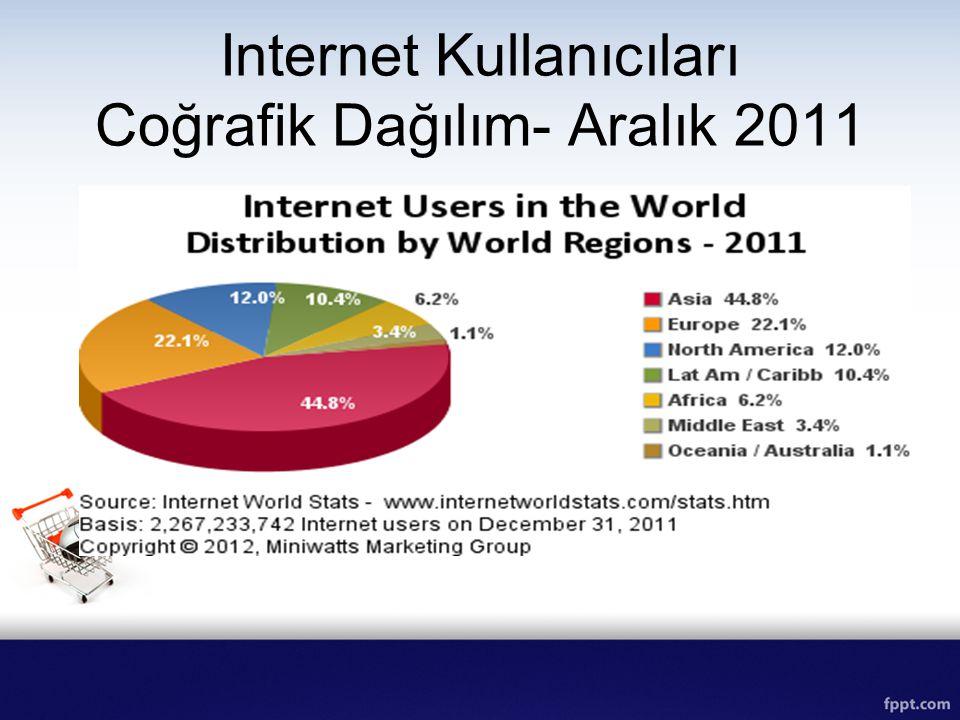 Internet Kullanıcıları Coğrafik Dağılım- Aralık 2011