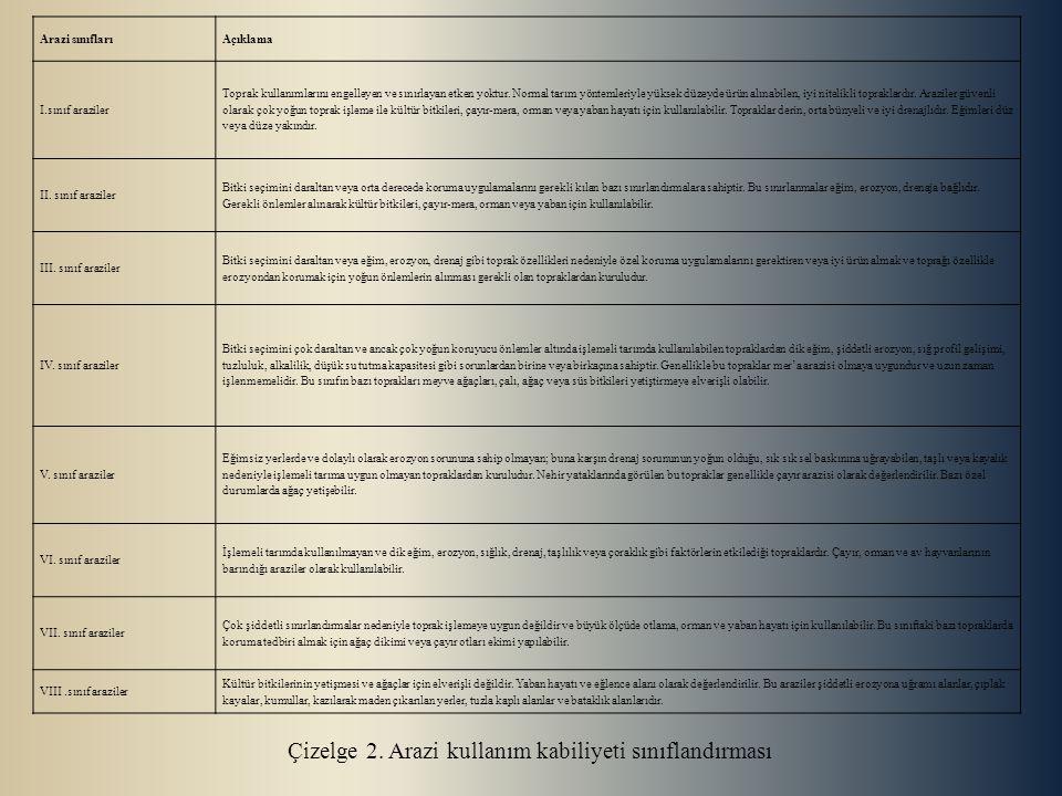 Çizelge 2. Arazi kullanım kabiliyeti sınıflandırması
