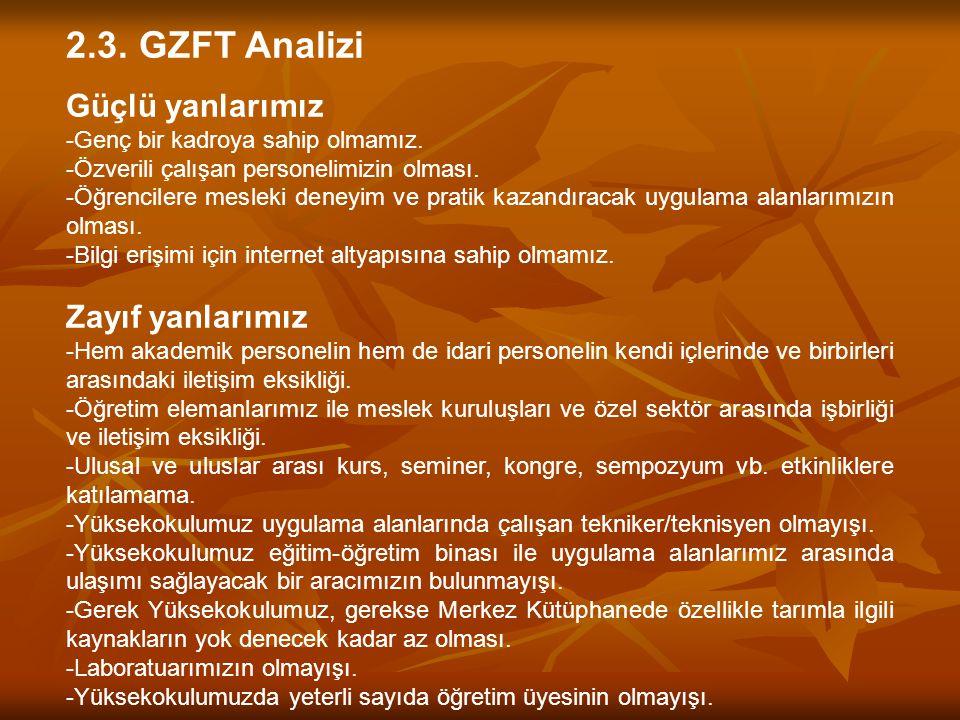 2.3. GZFT Analizi Güçlü yanlarımız Zayıf yanlarımız