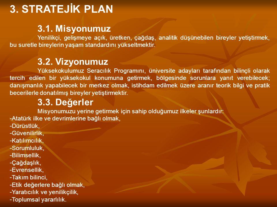 3. STRATEJİK PLAN 3.1. Misyonumuz