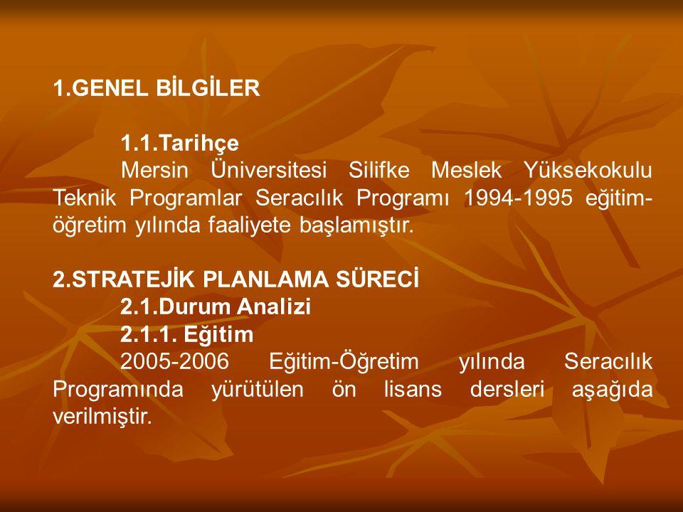1.GENEL BİLGİLER 1.1.Tarihçe.