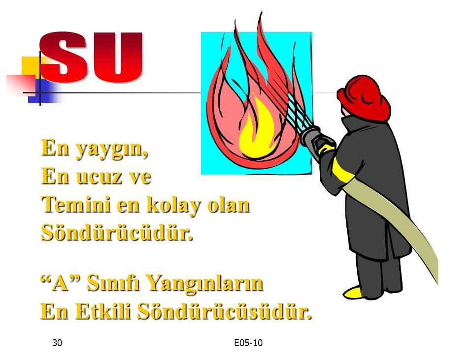 A Sınıfı Yangınların En Etkili Söndürücüsüdür.
