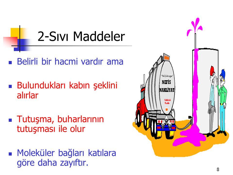 2-Sıvı Maddeler Belirli bir hacmi vardır ama