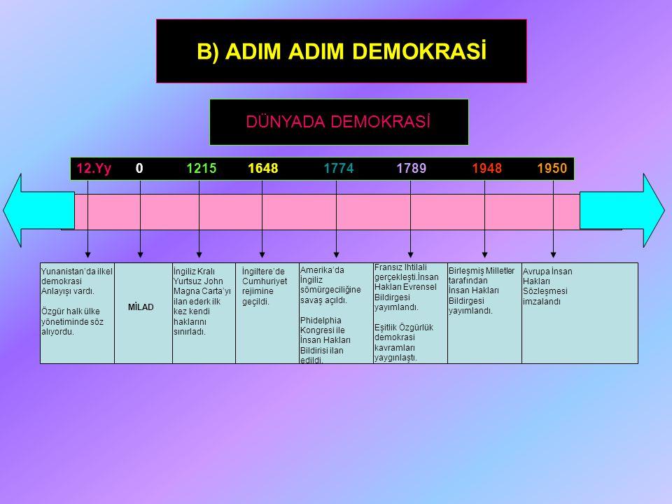 B) ADIM ADIM DEMOKRASİ DÜNYADA DEMOKRASİ