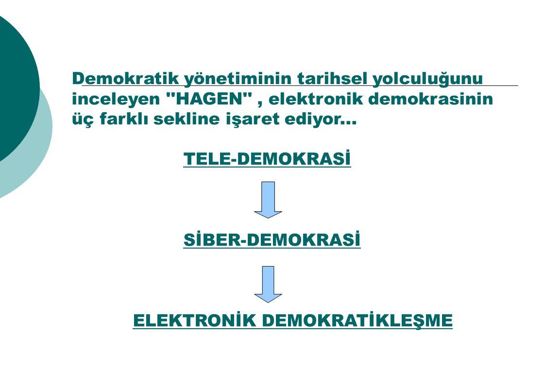 Demokratik yönetiminin tarihsel yolculuğunu inceleyen HAGEN , elektronik demokrasinin üç farklı sekline işaret ediyor...