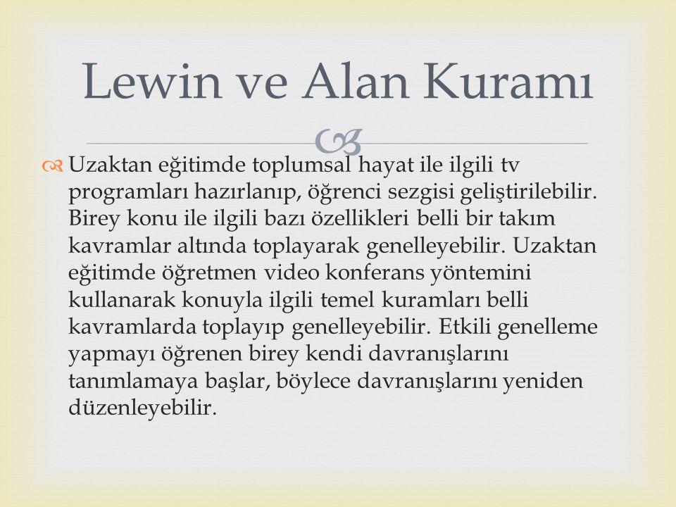 Lewin ve Alan Kuramı