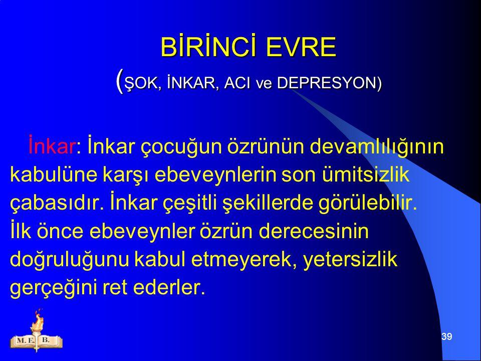 BİRİNCİ EVRE (ŞOK, İNKAR, ACI ve DEPRESYON)
