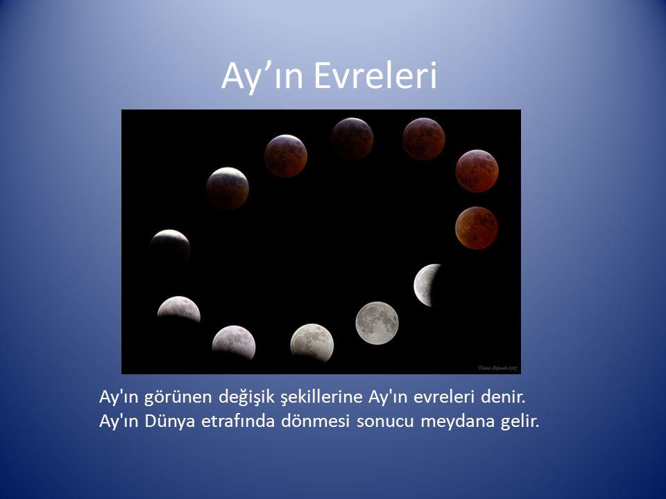 Ay'ın Evreleri Ay ın görünen değişik şekillerine Ay ın evreleri denir.