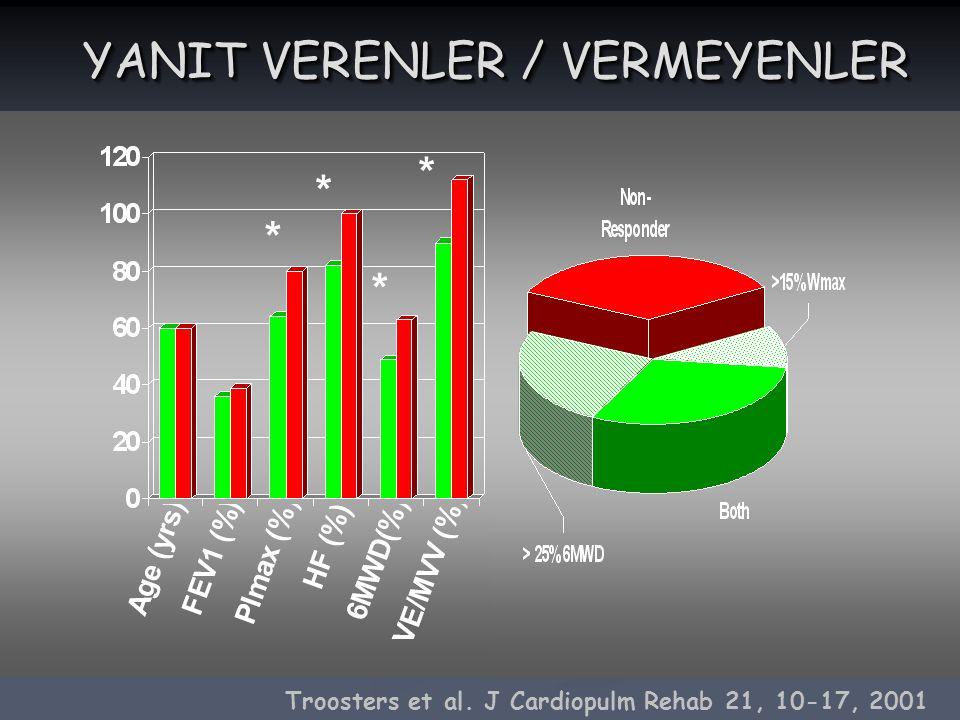 YANIT VERENLER / VERMEYENLER