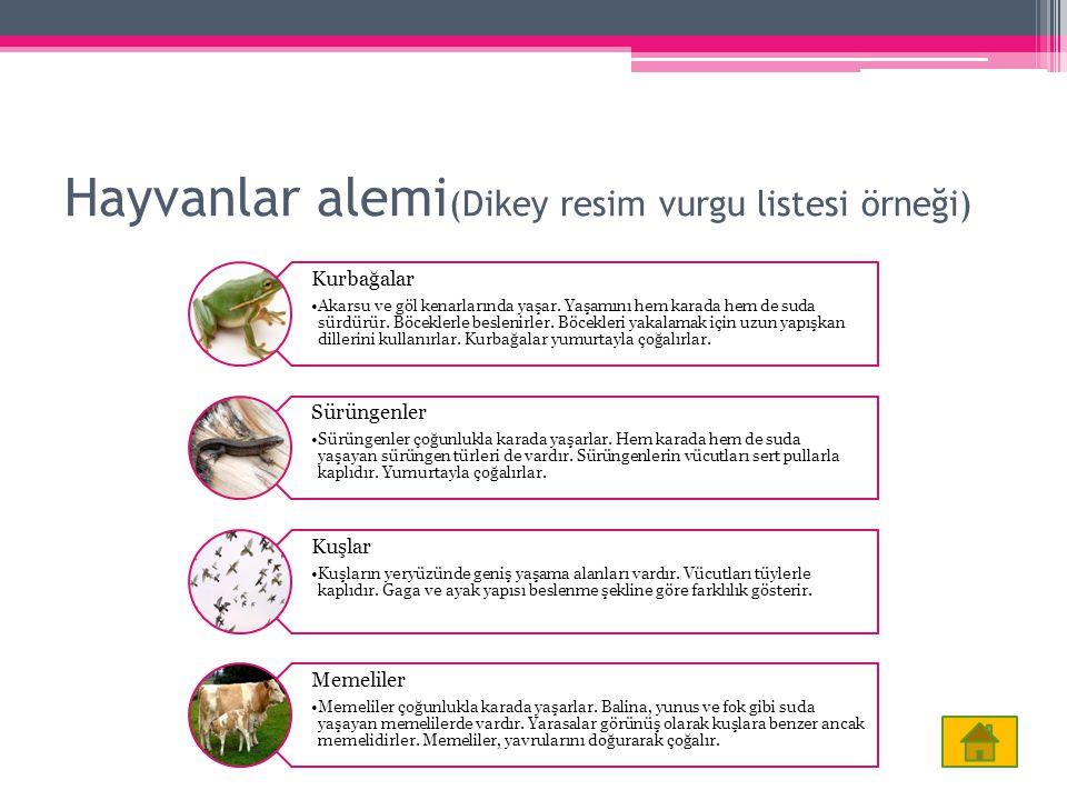 Hayvanlar alemi(Dikey resim vurgu listesi örneği)