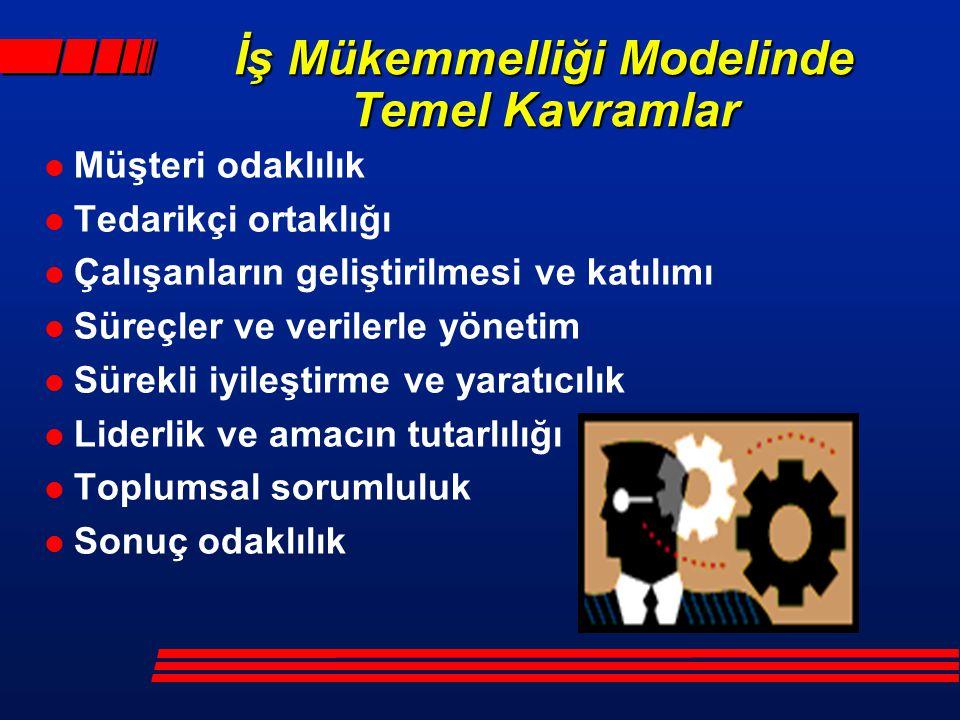 İş Mükemmelliği Modelinde Temel Kavramlar